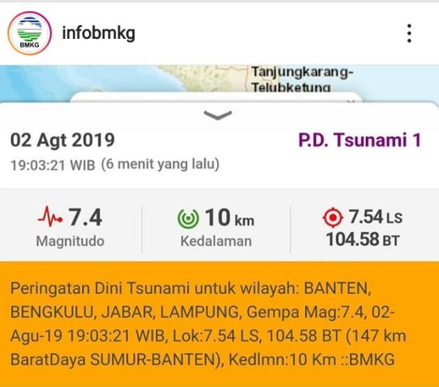 Gempa 7,4 SR Sukabumi