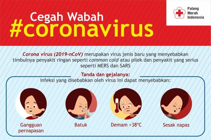 PMI-Infografis mencegah corona virus