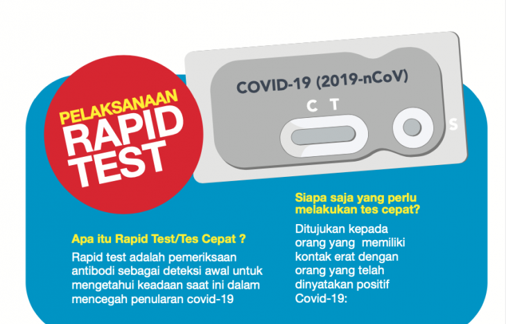 Rapid Test Virus Corona