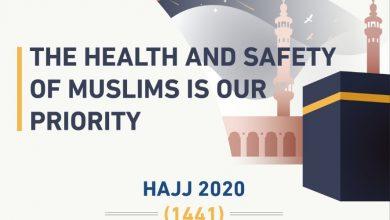 Ibadah Haji tahun 2020 Terbatas oleh Pemerintah Arab Saudi