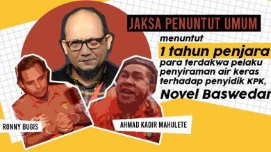 Cuitan Novel Baswedan Terhadap Tuntutan Satu Tahun Atas Tersangka. Gambar: LBH Jakarta