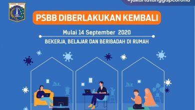 PSBB Total Jakarta
