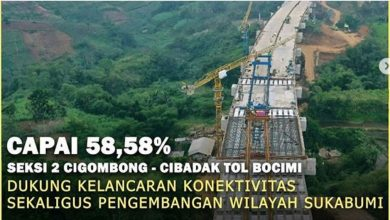 Proses Pembangunan Tol Bocimi Sukabumi