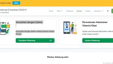 Telemedicine Pikobar Bagi Pasien Covid-19 Jawa Barat